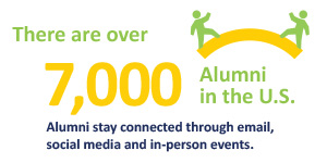 There are over 5,500 Alumni in the US.